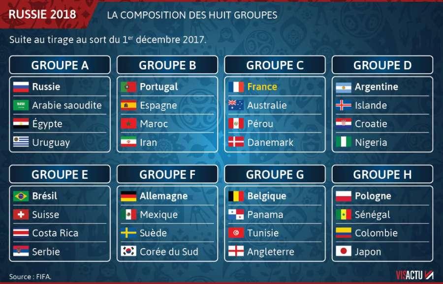 coupe-du-monde-2018-les-reactions-des-bleus-apres-le-tirage-au-sort